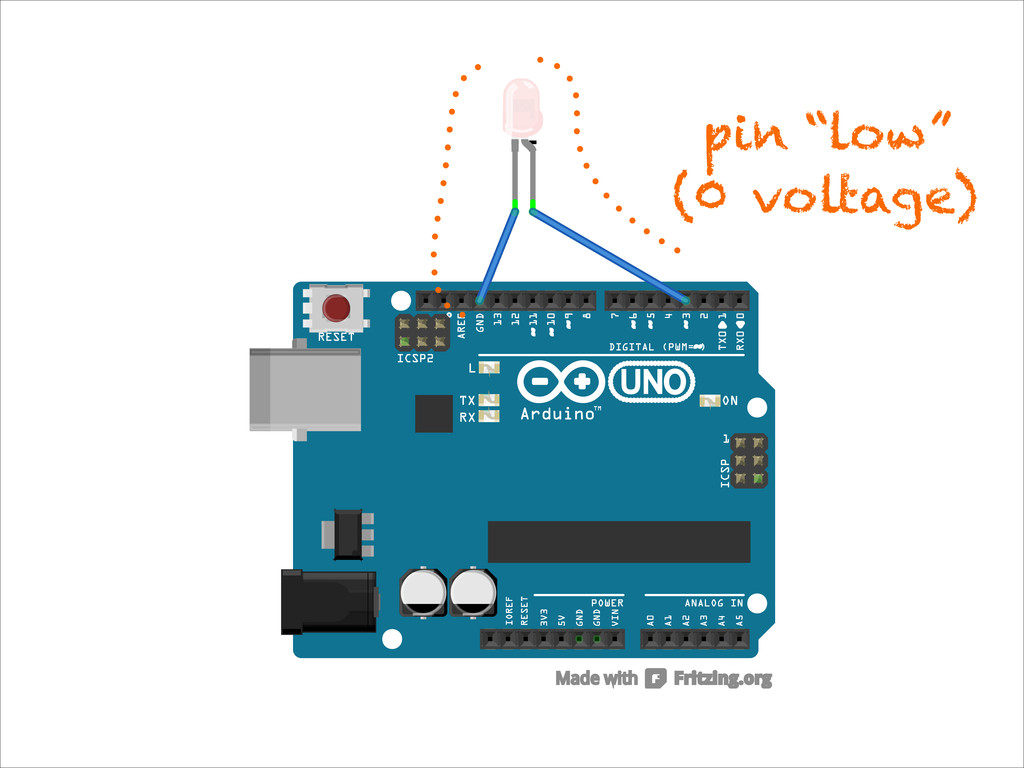 "pin ""low"" (0 voltage)"