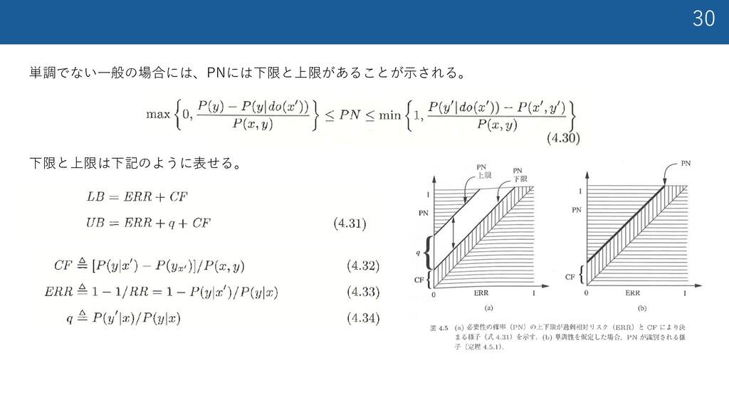 30 単調でない⼀般の場合には、PNには下限と上限があることが⽰される。 下限と上限は下記のよ...