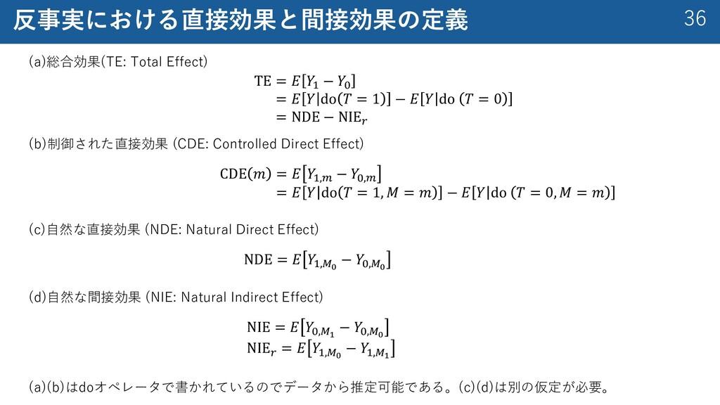 36 反事実における直接効果と間接効果の定義 (a)総合効果(TE: Total Effect...