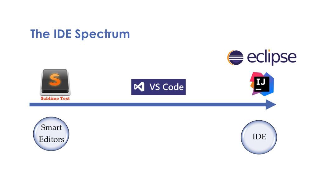 The IDE Spectrum Smart Editors IDE