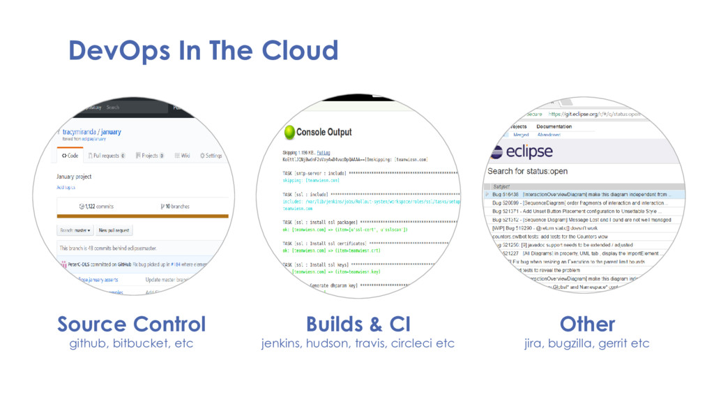 DevOps In The Cloud Source Control github, bitb...