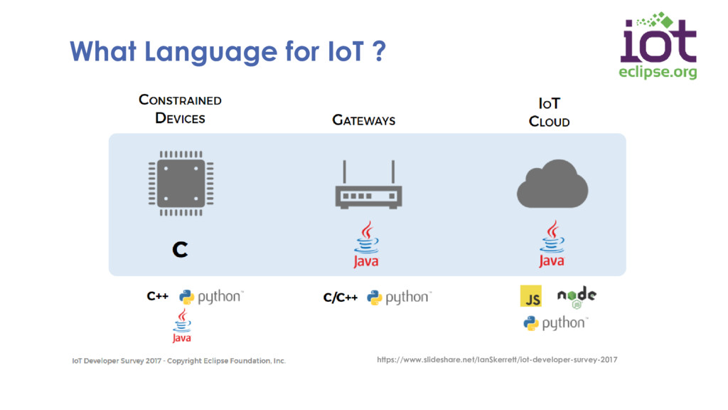 What Language for IoT ? https://www.slideshare....