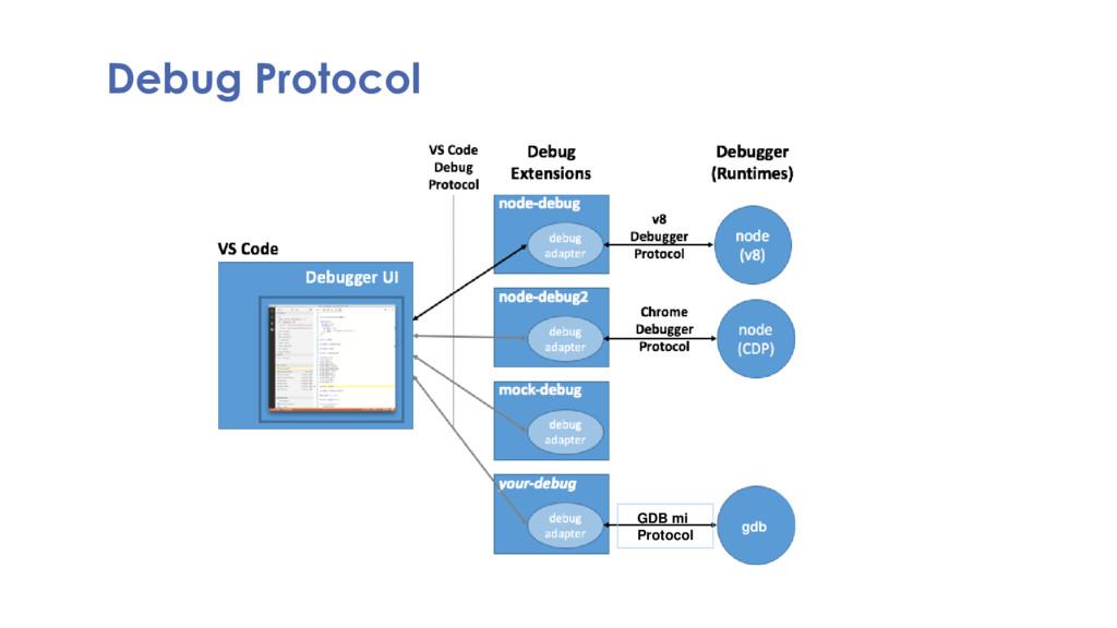 Debug Protocol gdb GDB mi Protocol