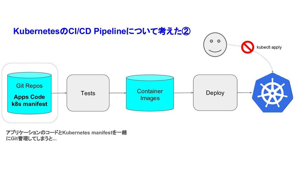 KubernetesのCI/CD Pipelineについて考えた② Tests Deploy ...