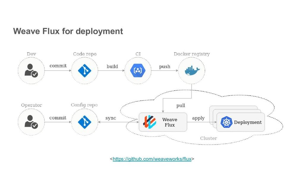 Weave Flux for deployment <https://github.com/w...
