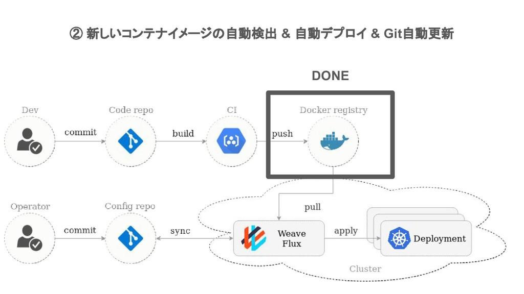 DONE ② 新しいコンテナイメージの自動検出 & 自動デプロイ & Git自動更新