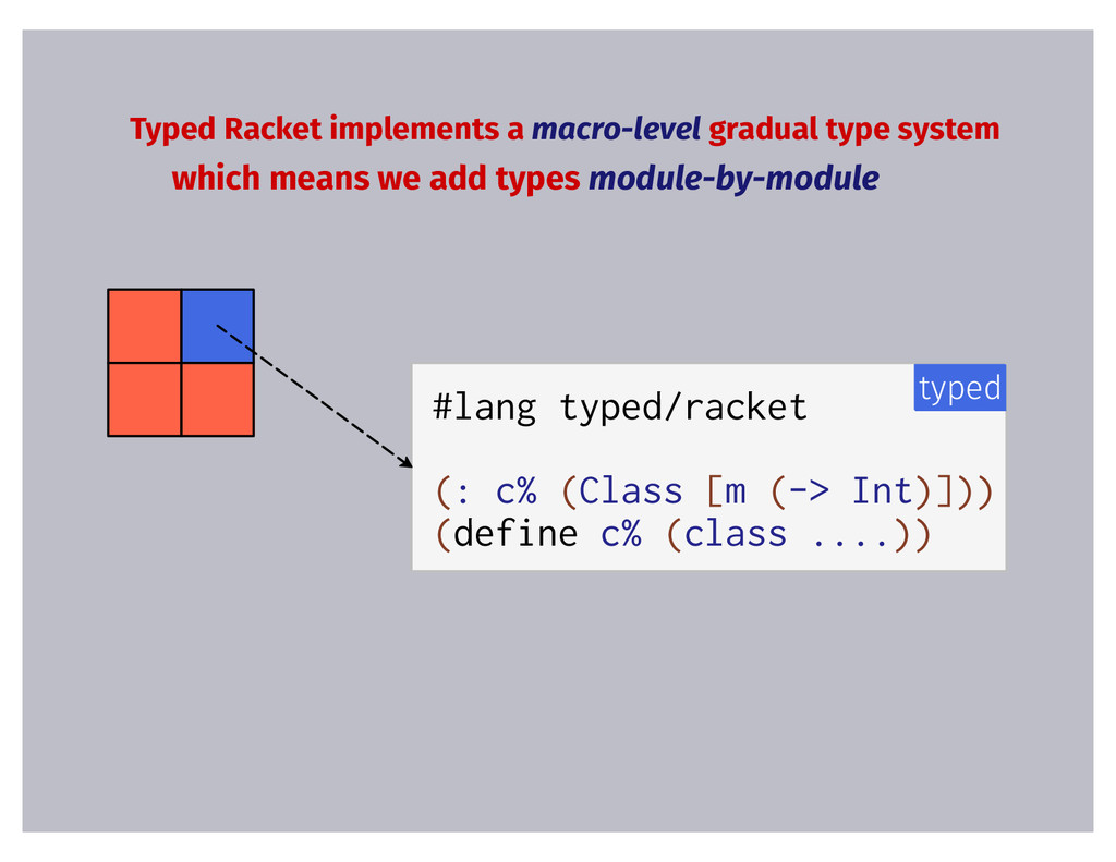 Typed Racket implements a macro-level gradual t...