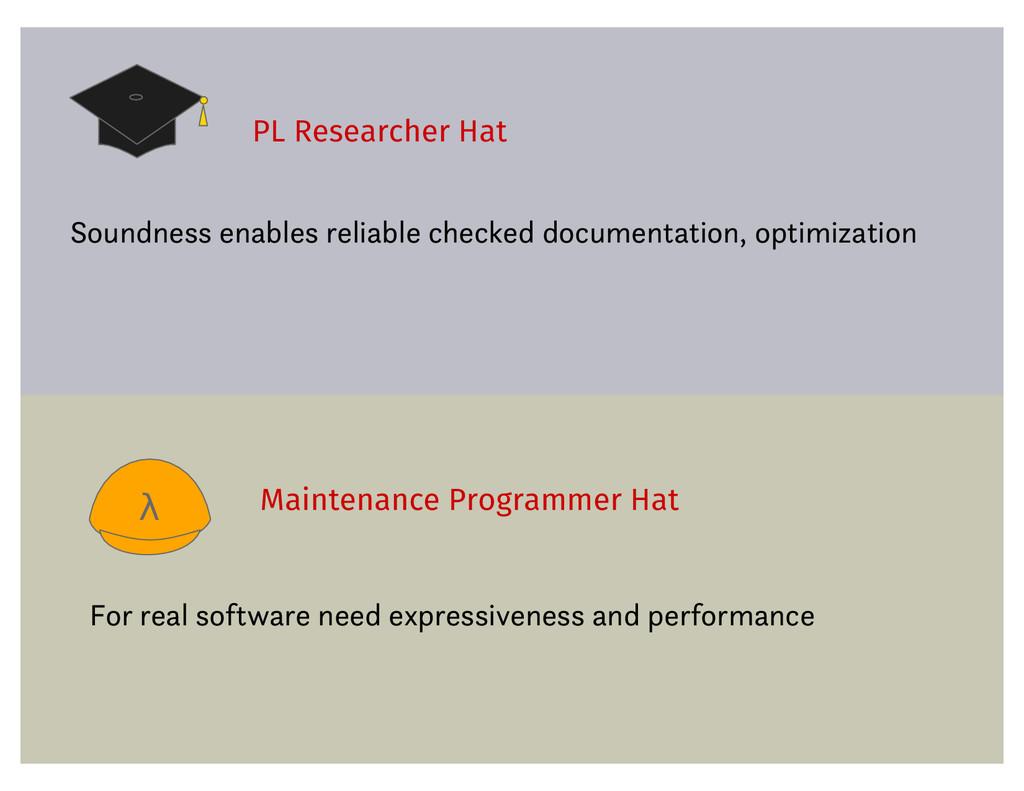 PL Researcher Hat Soundness enables reliable ch...