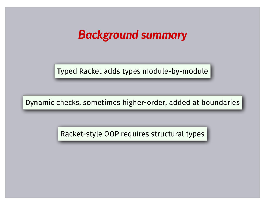 Background summary Typed Racket adds types modu...
