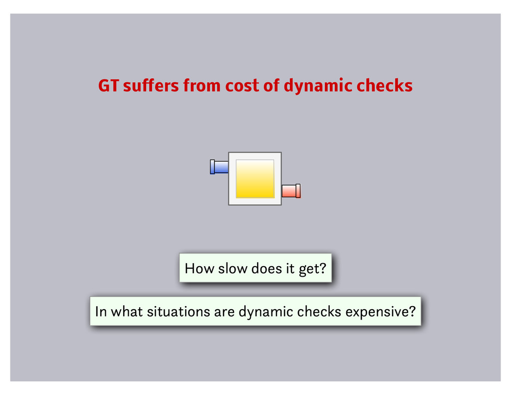 GT suffers from cost of dynamic checks How slow ...
