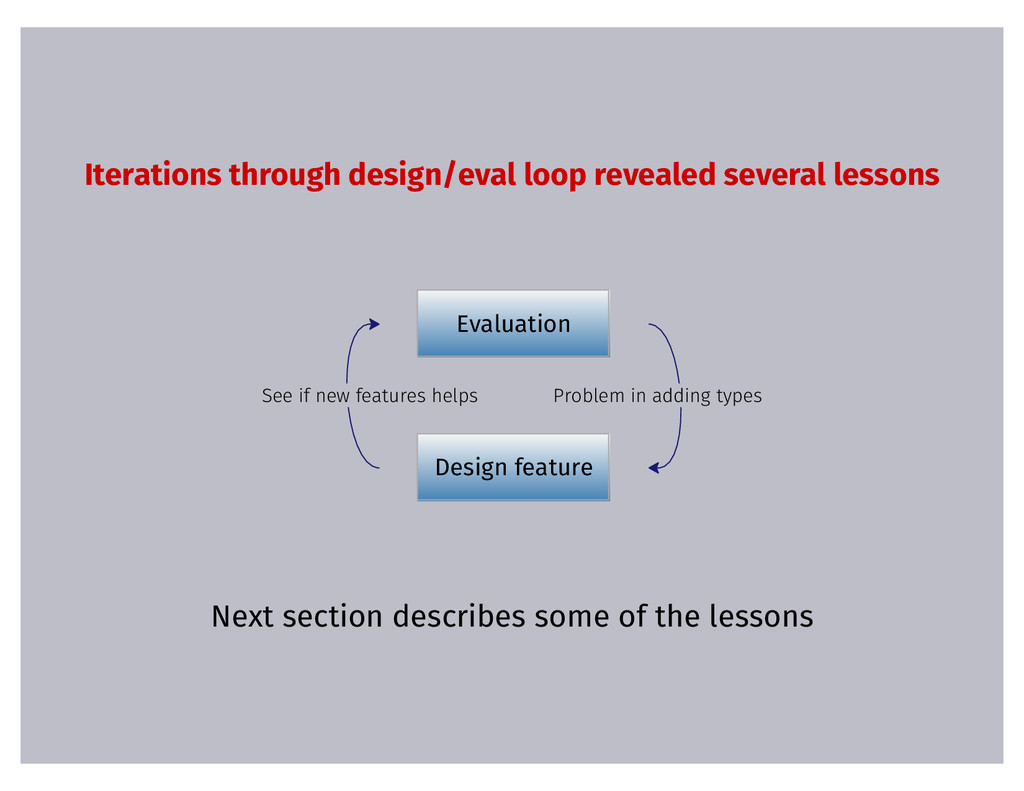 Iterations through design/eval loop revealed se...