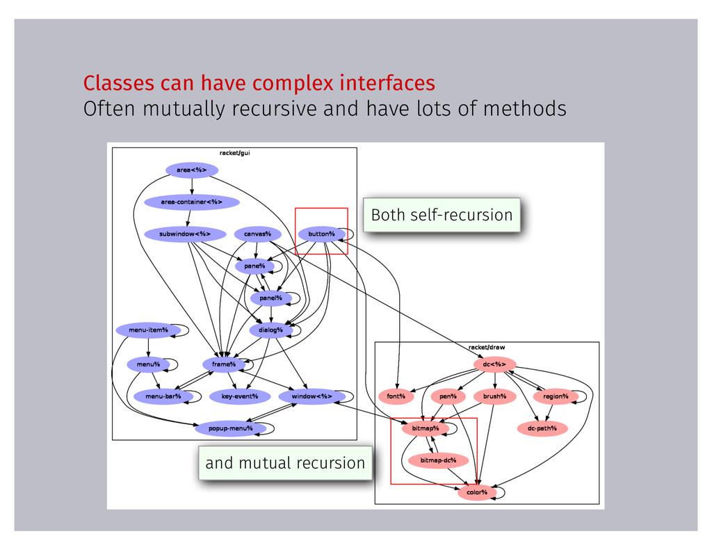 Both self-recursion and mutual recursion Classe...