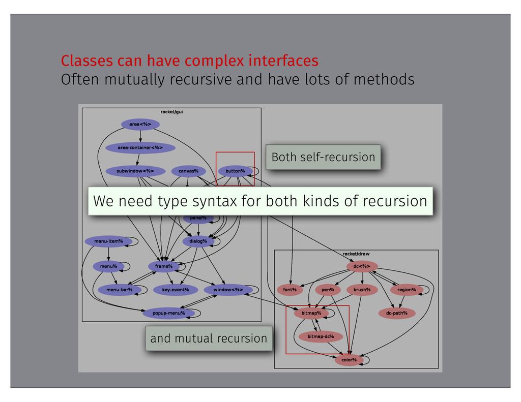 Both self-recursion and mutual recursion We nee...