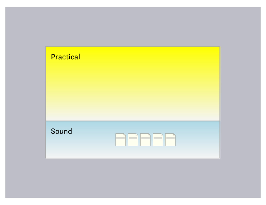 Sound Practical