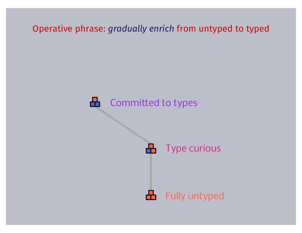 Operative phrase: gradually enrich from untyped...