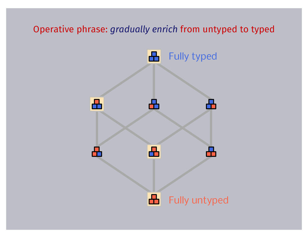 Operative phrase: gradually enrich from untyped...