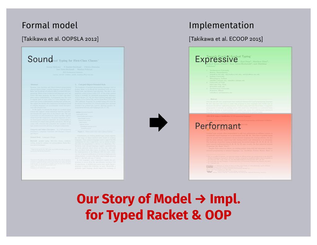 Formal model [Takikawa et al. OOPSLA 2012] Soun...