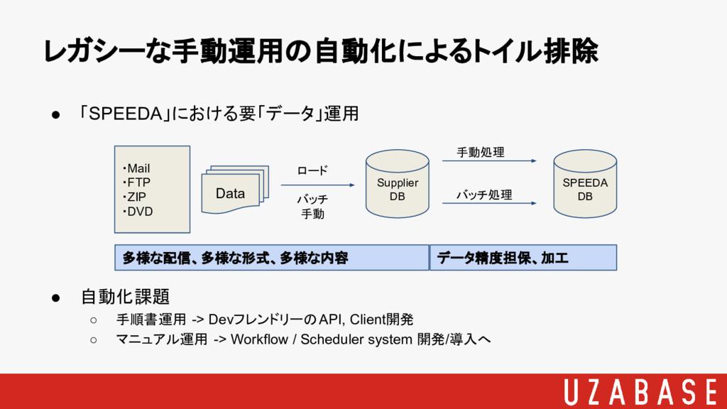 ● 「SPEEDA」における要「データ」運用 ● 自動化課題 ○ 手順書運用 -> Devフレ...