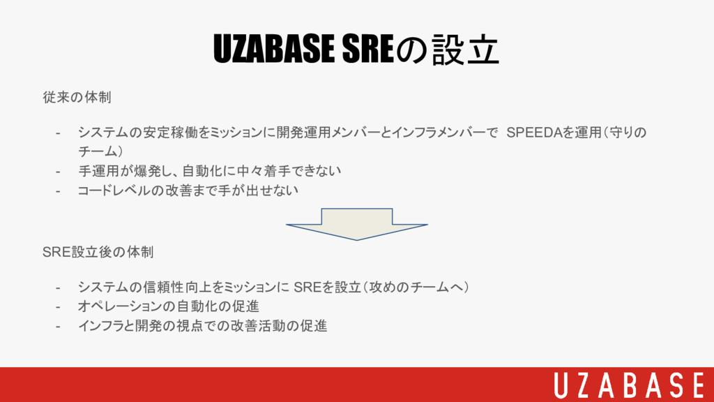 UZABASE SREの設立 従来の体制 - システムの安定稼働をミッションに開発運用メンバー...