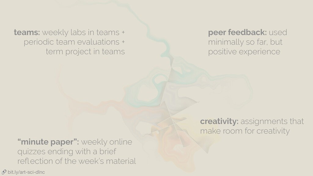 teams: weekly labs in teams + periodic team eva...