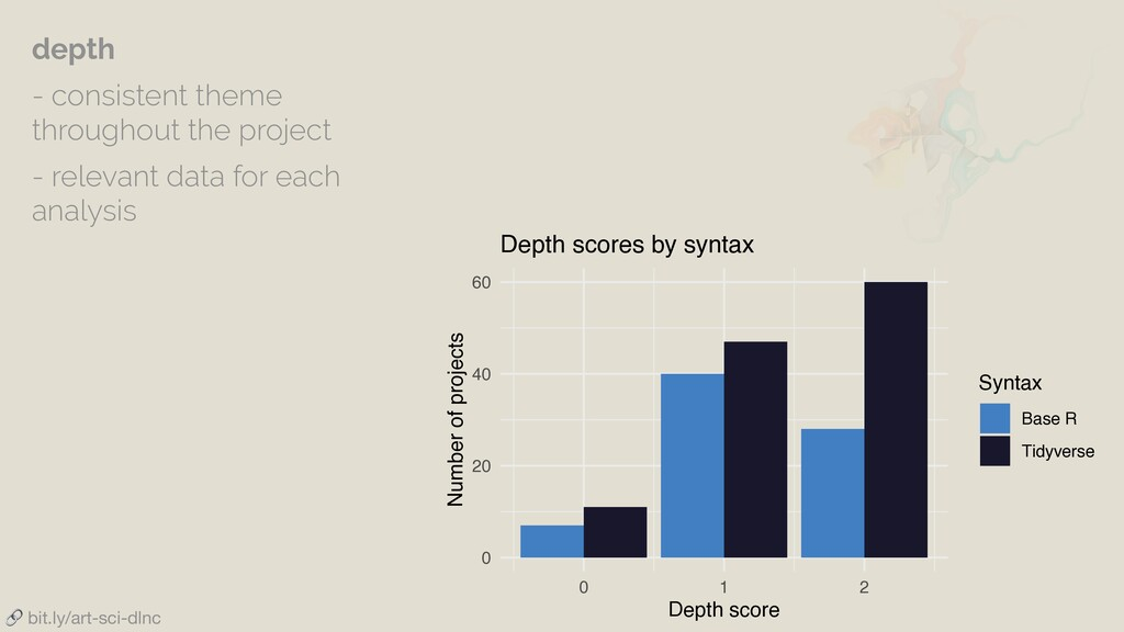 depth - consistent theme throughout the project...