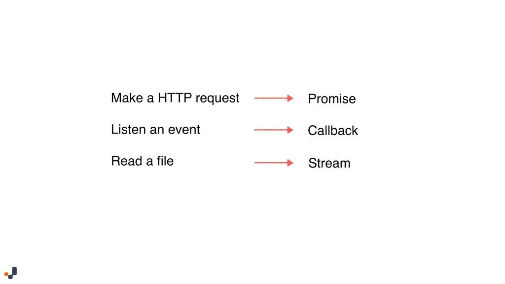 Make a HTTP request Listen an event  Read a fi...