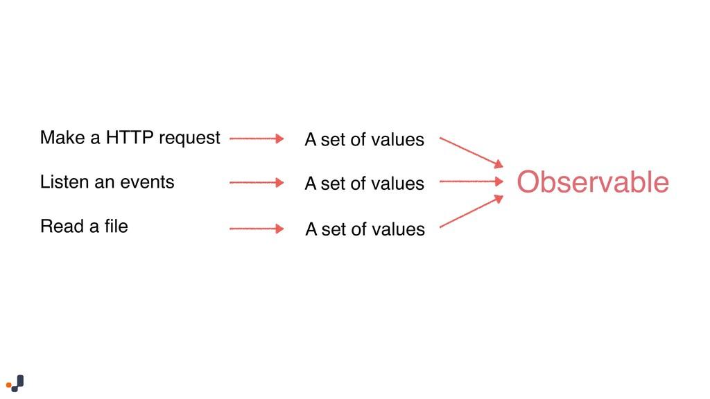 A set of values A set of values A set of values...