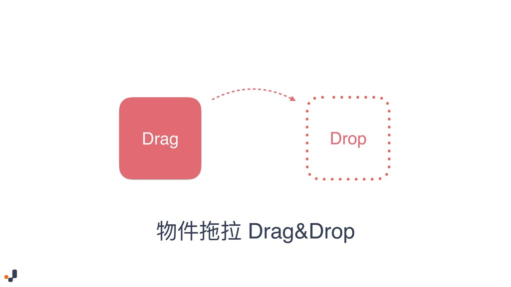 物件拖拉 Drag&Drop Drag Drop