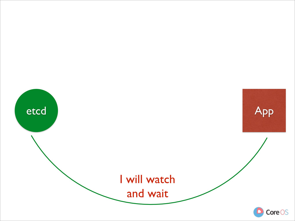 App etcd I will watch  and wait