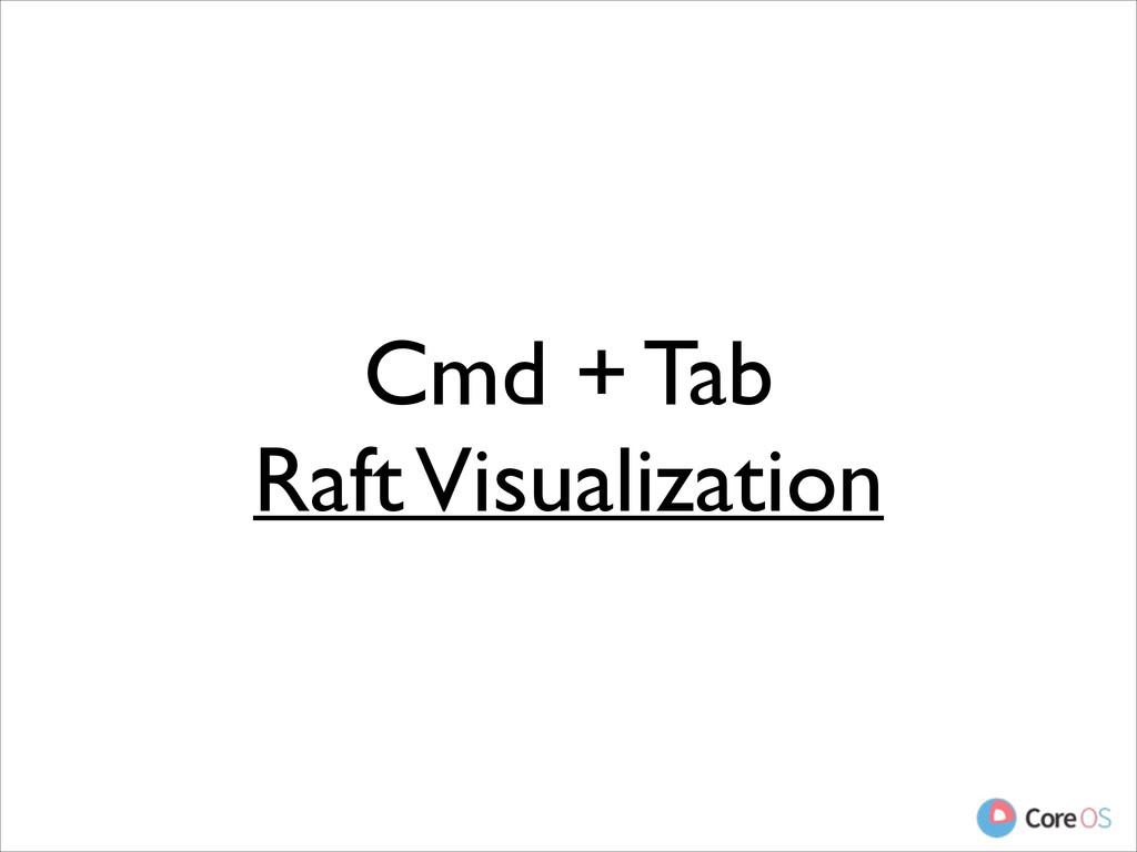 Cmd + Tab  Raft Visualization