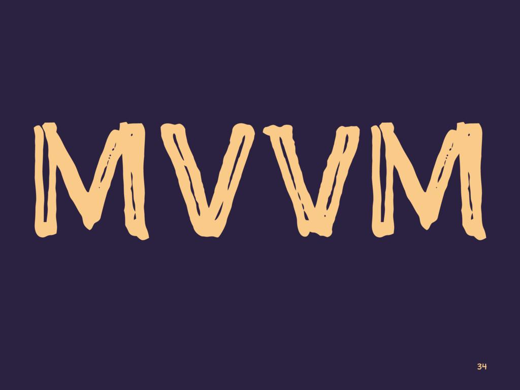 MVVM 34
