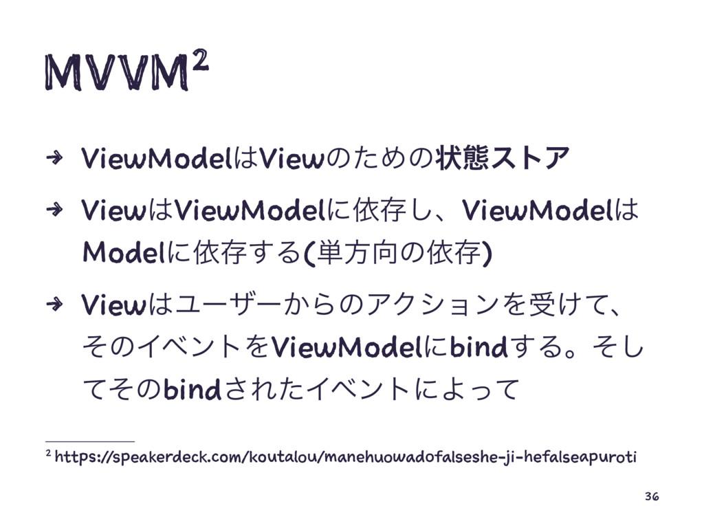 MVVM2 4 ViewModelViewͷͨΊͷঢ়ଶετΞ 4 ViewViewMode...