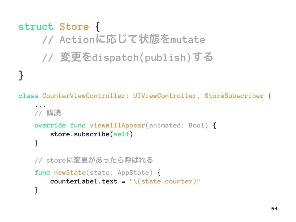 struct Store { // ActionʹԠͯ͡ঢ়ଶΛmutate // มߋΛdis...