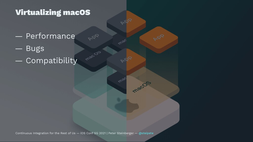 Virtualizing macOS — Performance — Bugs — Compa...