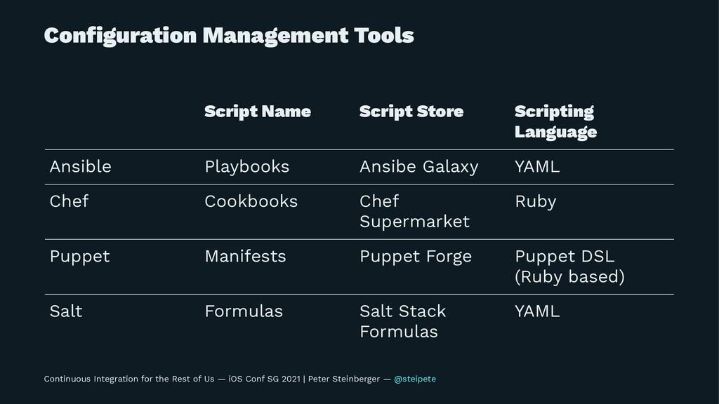 Configuration Management Tools Script Name Scrip...