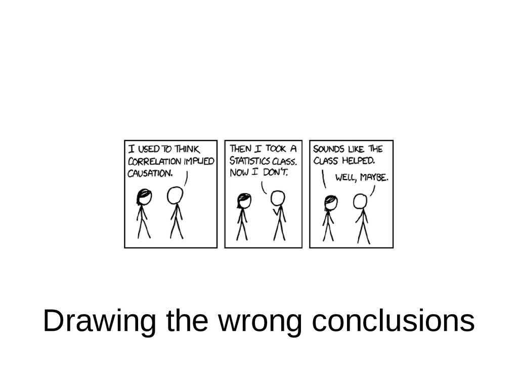 Drawing the wrong conclusions