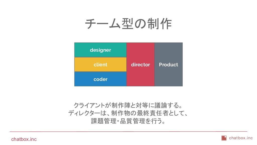 chatbox.inc チーム型の制作 クライアントが制作陣と対等に議論する。 ディレクターは...