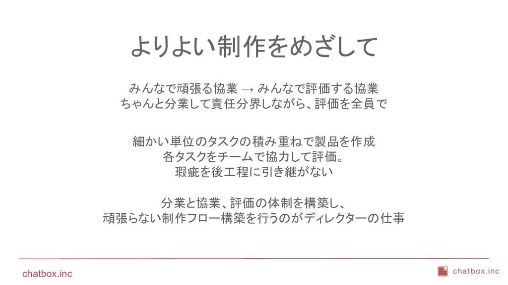 chatbox.inc よりよい制作をめざして みんなで頑張る協業 → みんなで評価する協業 ...