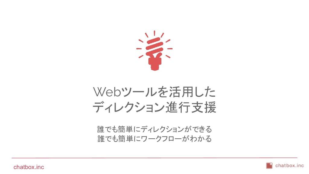 chatbox.inc Webツールを活用した ディレクション進行支援 誰でも簡単にディレクシ...