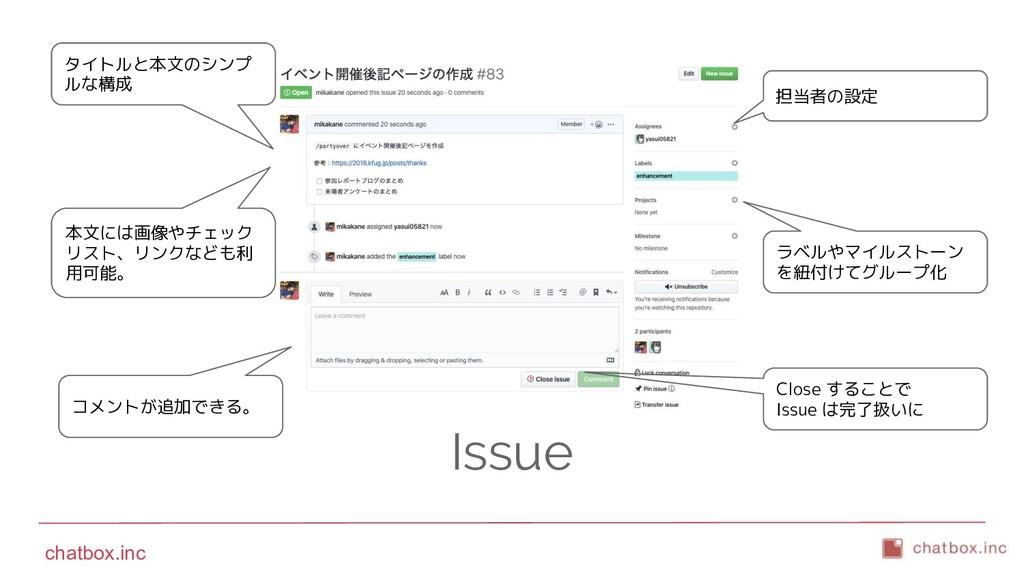 chatbox.inc Issue コメントが追加できる。 タイトルと本文のシンプ ルな構成 ...