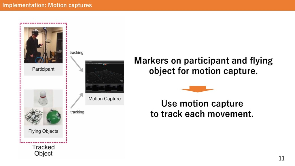 Implementation: Motion captures 11 Markers on p...