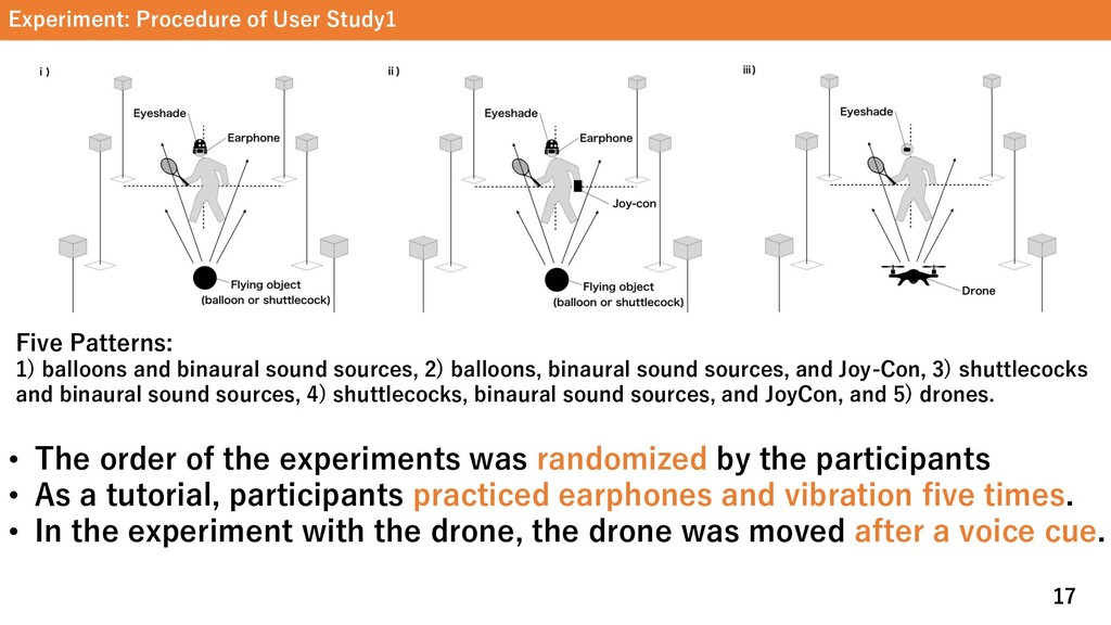 Experiment: Procedure of User Study1 17 Five Pa...