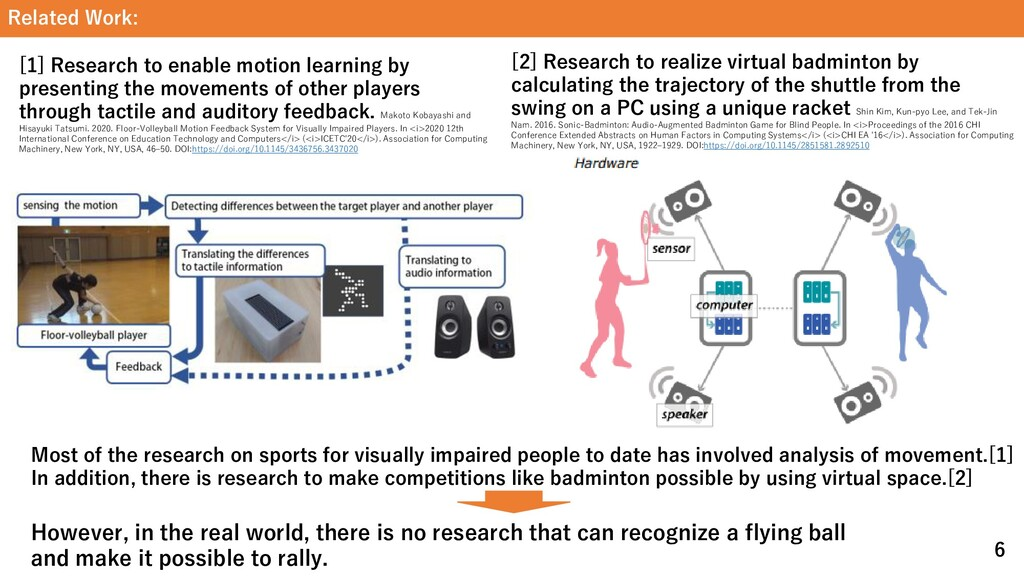 Related Work: Most of the research on sports fo...