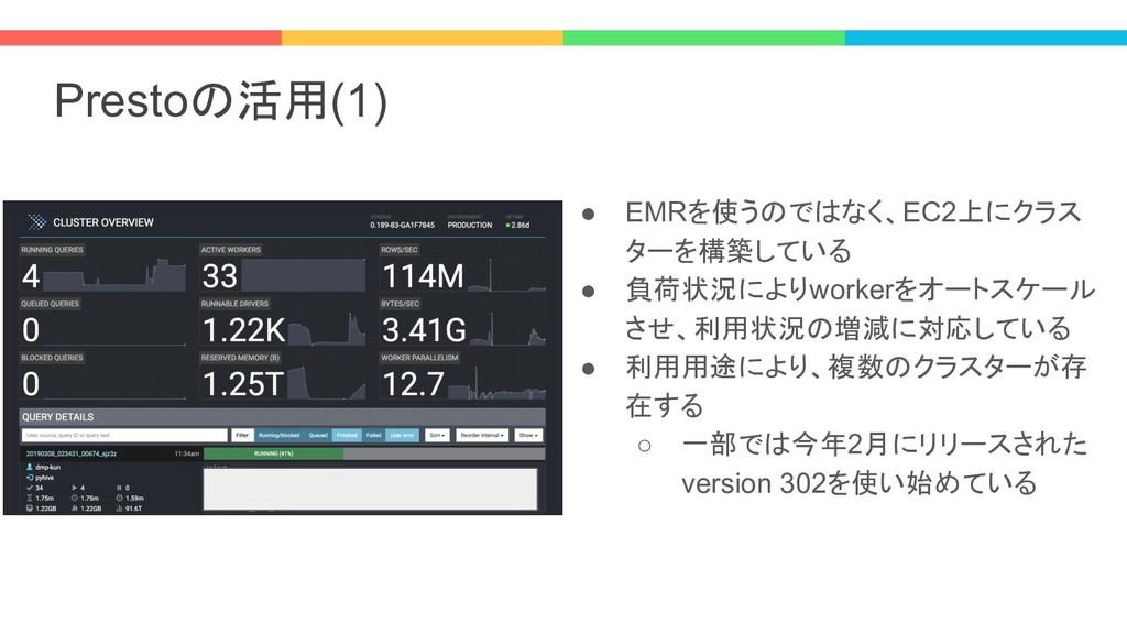 ● EMRを使うのではなく、EC2上にクラス ターを構築している ● 負荷状況によりworke...