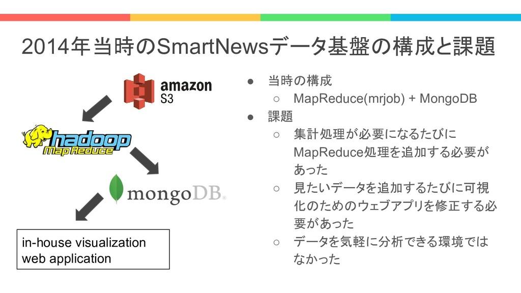 ● 当時の構成 ○ MapReduce(mrjob) + MongoDB ● 課題 ○ 集計処...