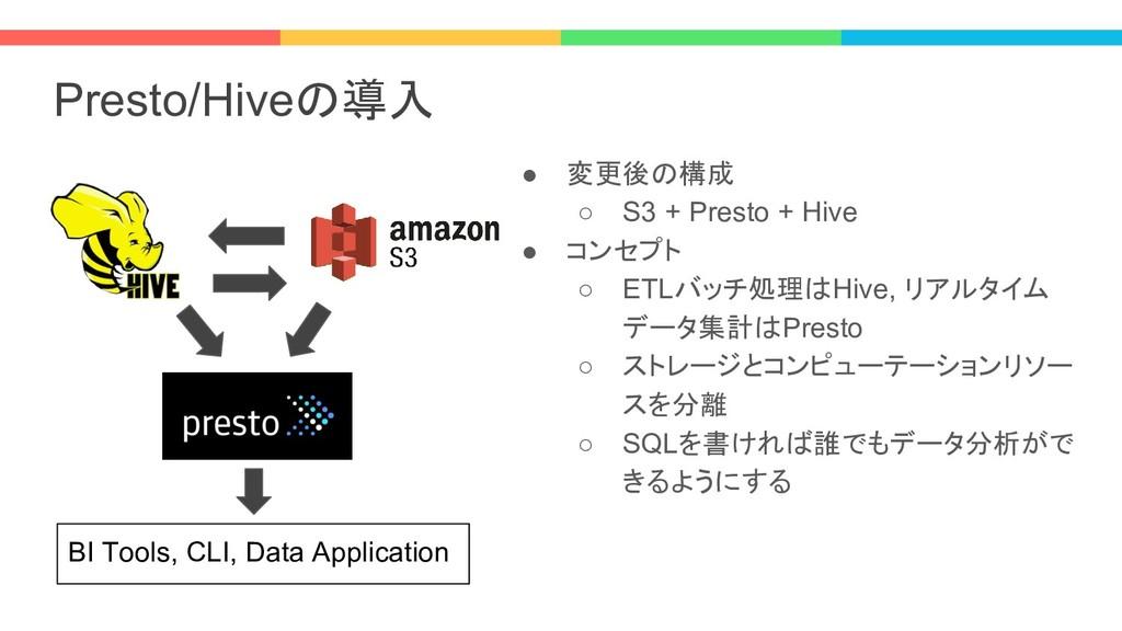 Presto/Hiveの導入 ● 変更後の構成 ○ S3 + Presto + Hive ● ...