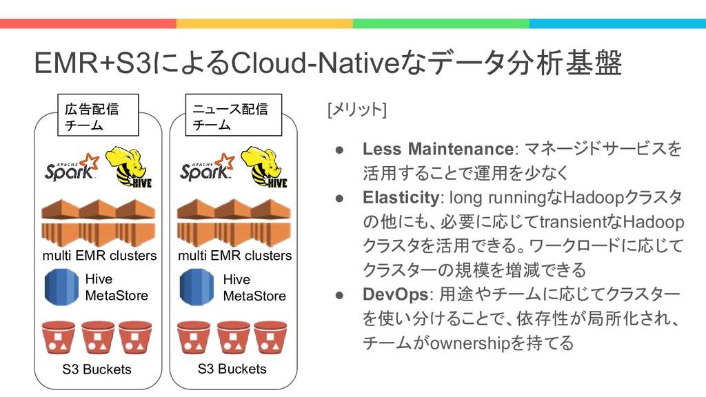 EMR+S3によるCloud-Nativeなデータ分析基盤 [メリット] ● Less Mai...