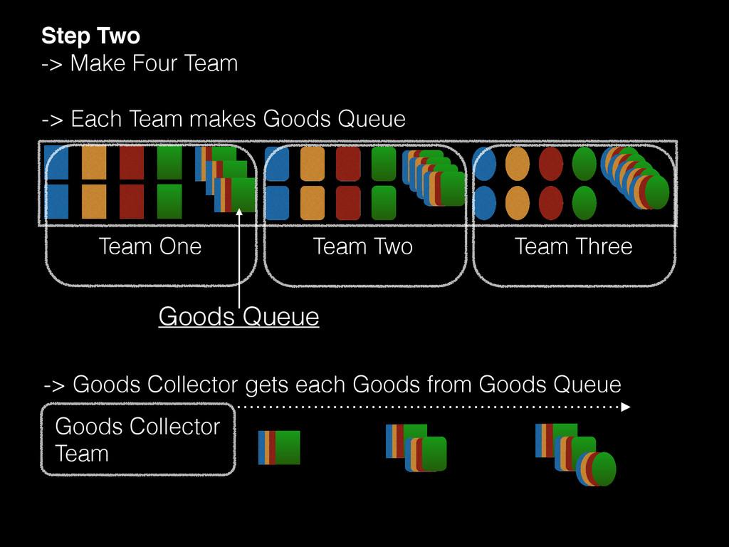Step Two -> Make Four Team Team One Team Two Te...