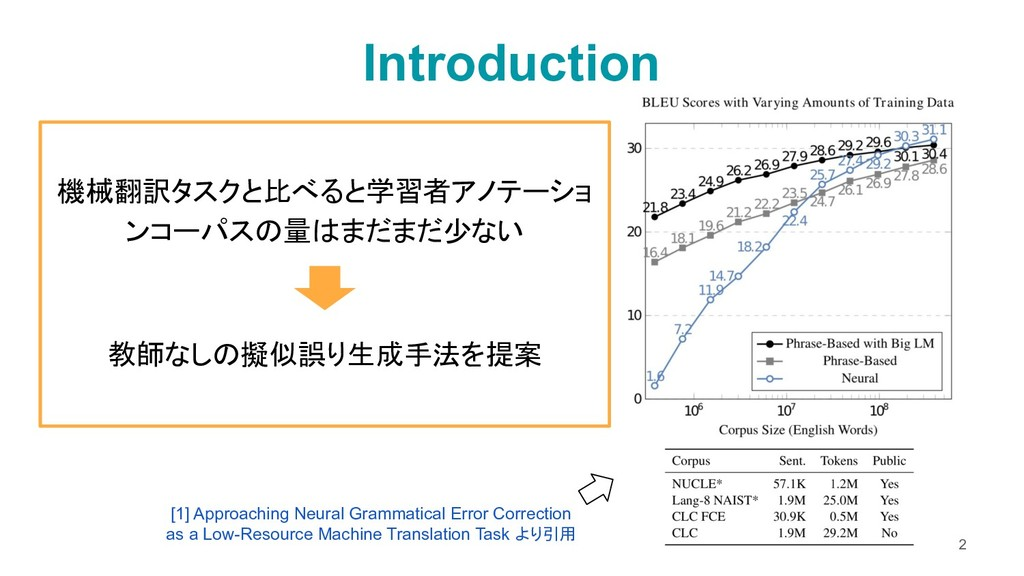 Introduction 2 [1] Approaching Neural Grammatic...