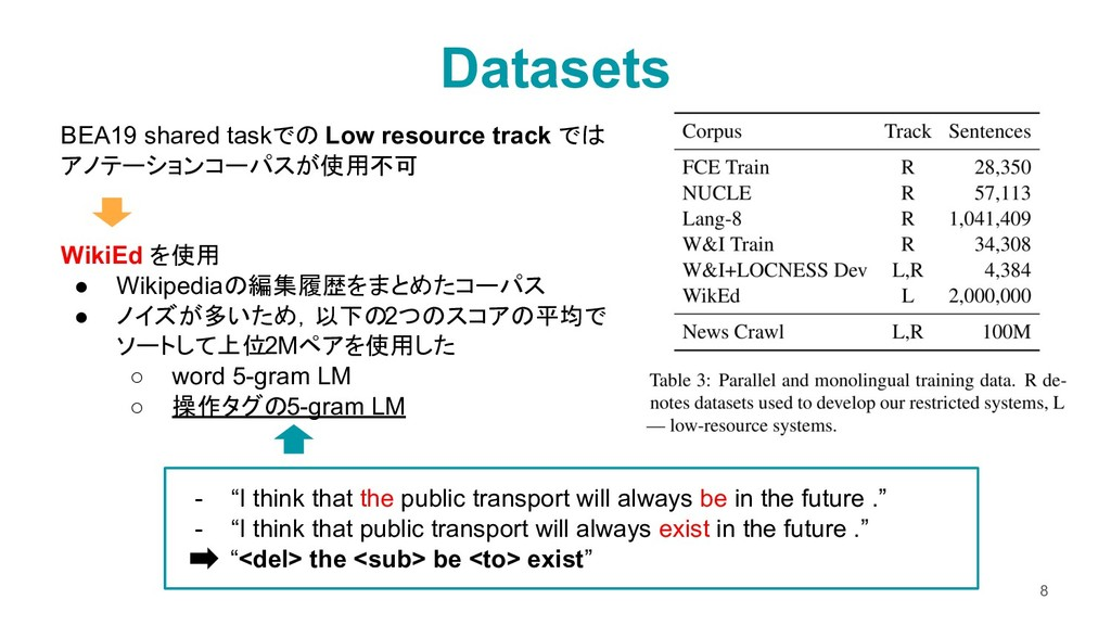 Datasets 8 BEA19 shared taskでの Low resource tra...